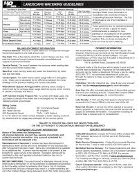utility bill explanation city of goodyear