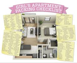 College Toiletries Checklist College Apartment Checklist