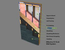 thermal break wall systems insolutions