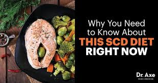 scd diet can a specific carbohydrate diet help you dr axe