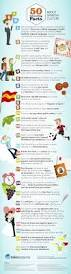 best 25 spanish culture ideas on pinterest spanish phrases