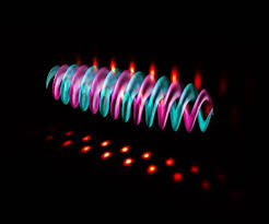 Light Travel Clf Does Light Travel Straight In An Optical Tornado It Spins
