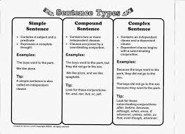 best 20 complex sentences ideas on pinterest grammar grammar