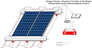 install solar solar panel installation guidelines how do you install solar