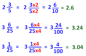 fractions decimals and percentages worksheets