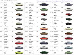 bmw colour codes appearance bimmersport co nz