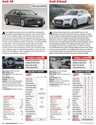 lexus ls600h vs audi a8 ls comparison to a8 clublexus lexus forum discussion