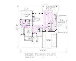 brennan manor u2013 landforms