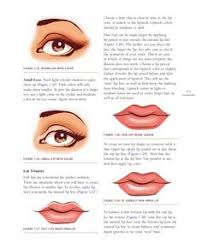 the makeup artist handbook 9 make up tricks for a picture as make up and