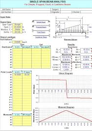 beamanal is a ms excel spreadsheet workbook for the analysis of
