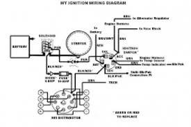 chevy starter wiring diagram wiring diagram