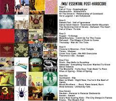 4chan Mu by Post Music Advicelists Pinterest