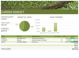 Landscaping Invoice Template by Budget Template