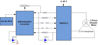 tida 01362 driving a 3 phase stepper motor with a bldc motor