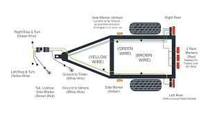 5 wire trailer wiring diagram and trailer wiring diagram 7 pin