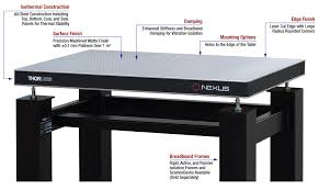 vibration isolation table used 304l steel virtually nonmagnetic breadboards optimized ding 60