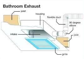 bathroom exhaust fan installation instructions bathroom exhaust fan installation bathroom exhaust fan installation