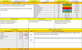 testing weekly status report template weekly project status report sle fourthwall co