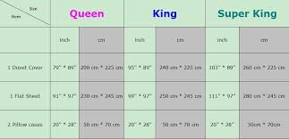 bedding luxury dimensions of queen size bed frame chart 1png