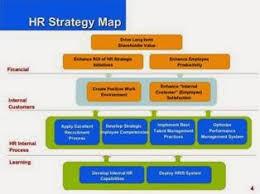 hr development plan template ppt slides developing hr scorecard ppt slide stream
