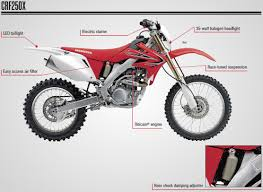 official 2017 honda crf 150 250 u0026 450 r x dirt bike models