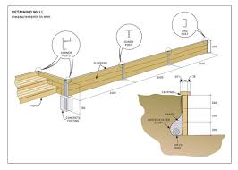 Build A Retaining Wall Australian Handyman Magazine - Timber retaining wall design