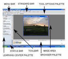 paint shop pro tutorials photo manipulation paint shop pro