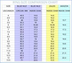men ring sizes ring sizes chart men wedding ring