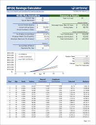 how to make a calculation table in excel free 401k calculator for excel calculate your 401k savings