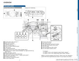 Window Blind Stop - warning toyota camry hybrid 2015 xv50 9 g quick reference guide