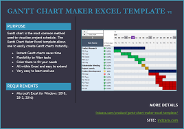 Excel Template For Gantt Chart Gantt Chart Maker Excel Template Support