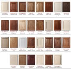 Kitchen Cabinet Doors Vancouver by 100 Kitchen Cabinet Doors Vancouver Best 25 Blue Kitchen