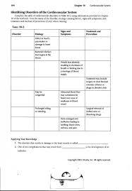 Human Anatomy And Physiology Pdf File Circulatory System Activity Human Anatomy Library
