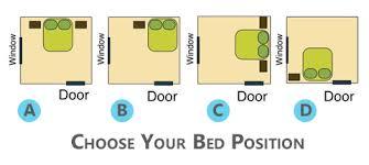 Top  Feng Shui Rules For Bedroom - Feng shui bedroom furniture positions