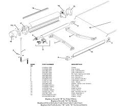 Fiamma Awning Spares Laurelhurst Distributors Parts Breakdown Awnings