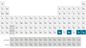 four new elements officially added to the periodic table science