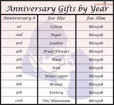 25 year anniversary gifts anniversary gifts by year chart pleated