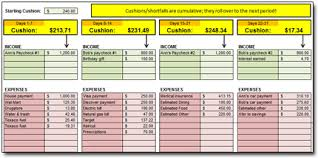 Income And Expenses Excel Template Boxbudget Spreadsheet Moneyspot Org