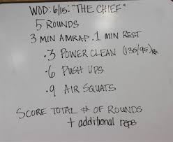 Results for 6 15 12 benchmark the chief crossfit threshold