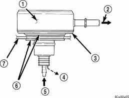 2002 dodge dakota fuel how do i replace a fuel filter on a 2002 dodge dakota 6 cylinder
