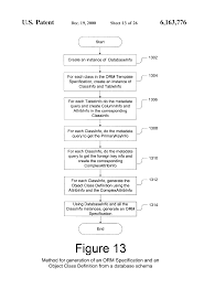 Object Relational Mapping Patent Us6163776 System And Method For Exchanging Data And