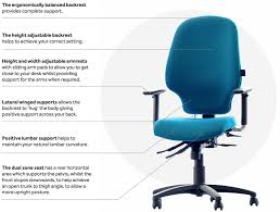 Standard Seat Height Harvey2 Harvey Standard Seat High Back Task Office Chair
