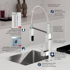 How To Remove Grohe Kitchen Faucet by Grohe Eurocube Single Handle Pull Down Sprayer Kitchen Faucet In