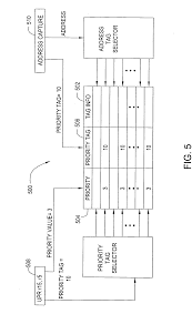 patent us20080010414 method and apparatus for dynamic priority
