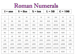 roamn numeral best 25 numerals chart ideas on 19