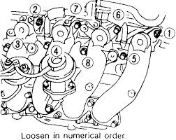 nissan sentra air intake hose repair guides engine mechanical intake manifold autozone com