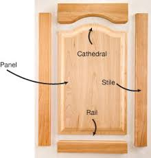 Build Kitchen Cabinet Doors How To Build Kitchen Cabinet Doors Vibrant Design 14 To Make Doors