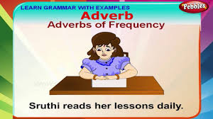 adverb lessons adverbs grammar lessons for beginners grammar