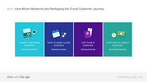 How To Plan A Route On Google Maps by Micro Moments Reshape The Travel Customer Journey Think With Google