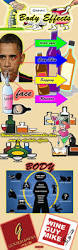 body effects of alcohol visual ly body effects of alcohol infographic